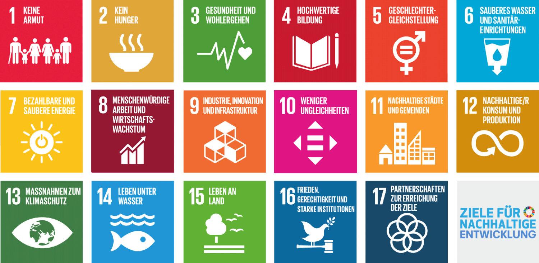 Ausstellung Osnabrück: 17 Ziele für nachhaltige Entwicklung (SDGs) Foto: United Nation
