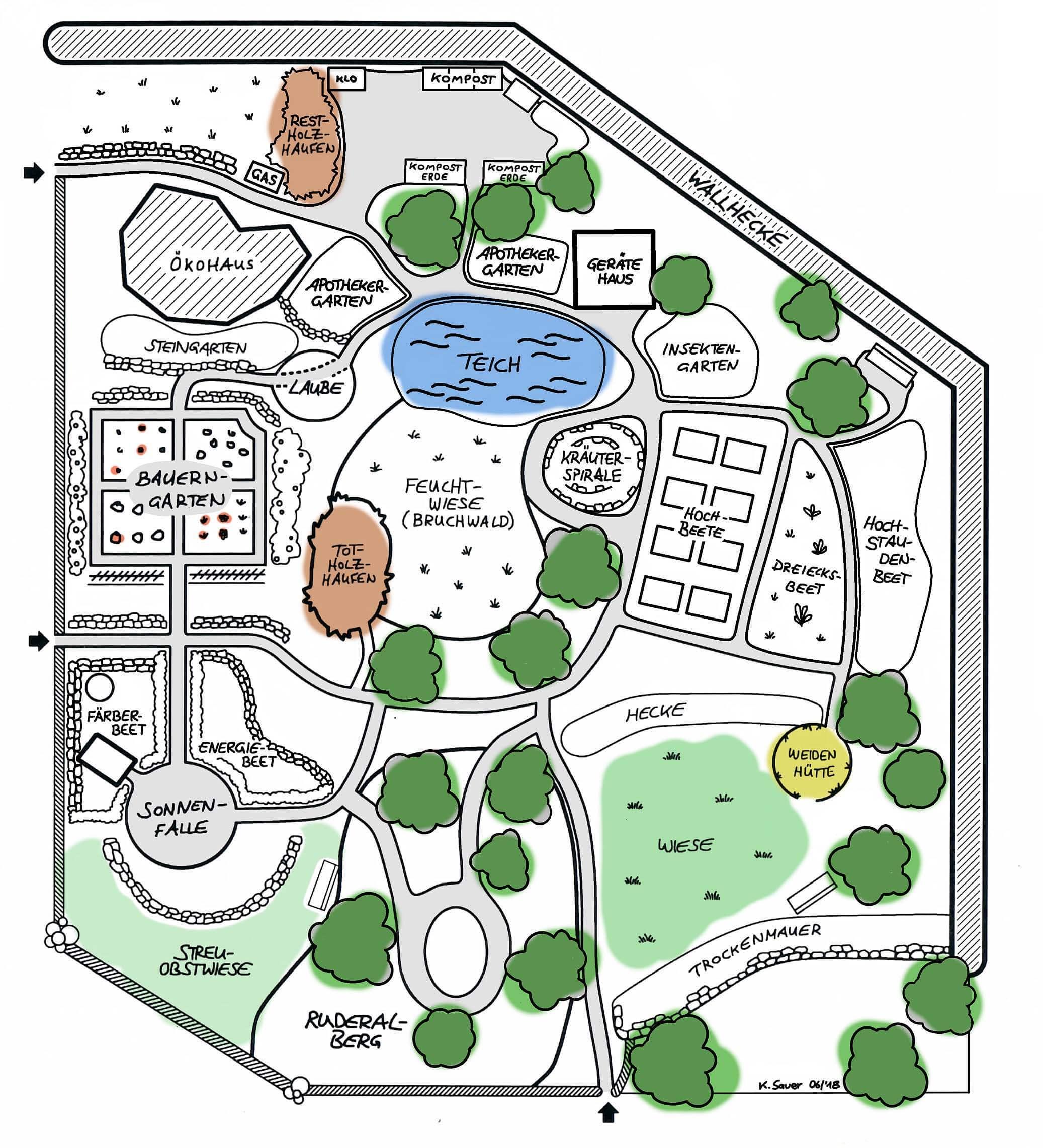 Der Museumsgarten im Museum am Schölerberg